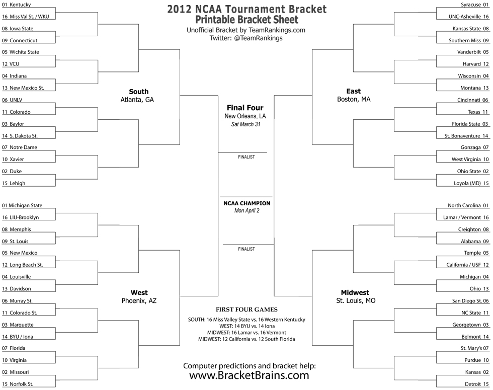 The Rp No Bracket No Pay The No Labels Ncaa Bracket