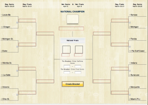 Click here for a printable version of the Sweet 16 NCAA 2013 bracket