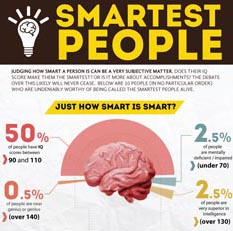 smartest-people